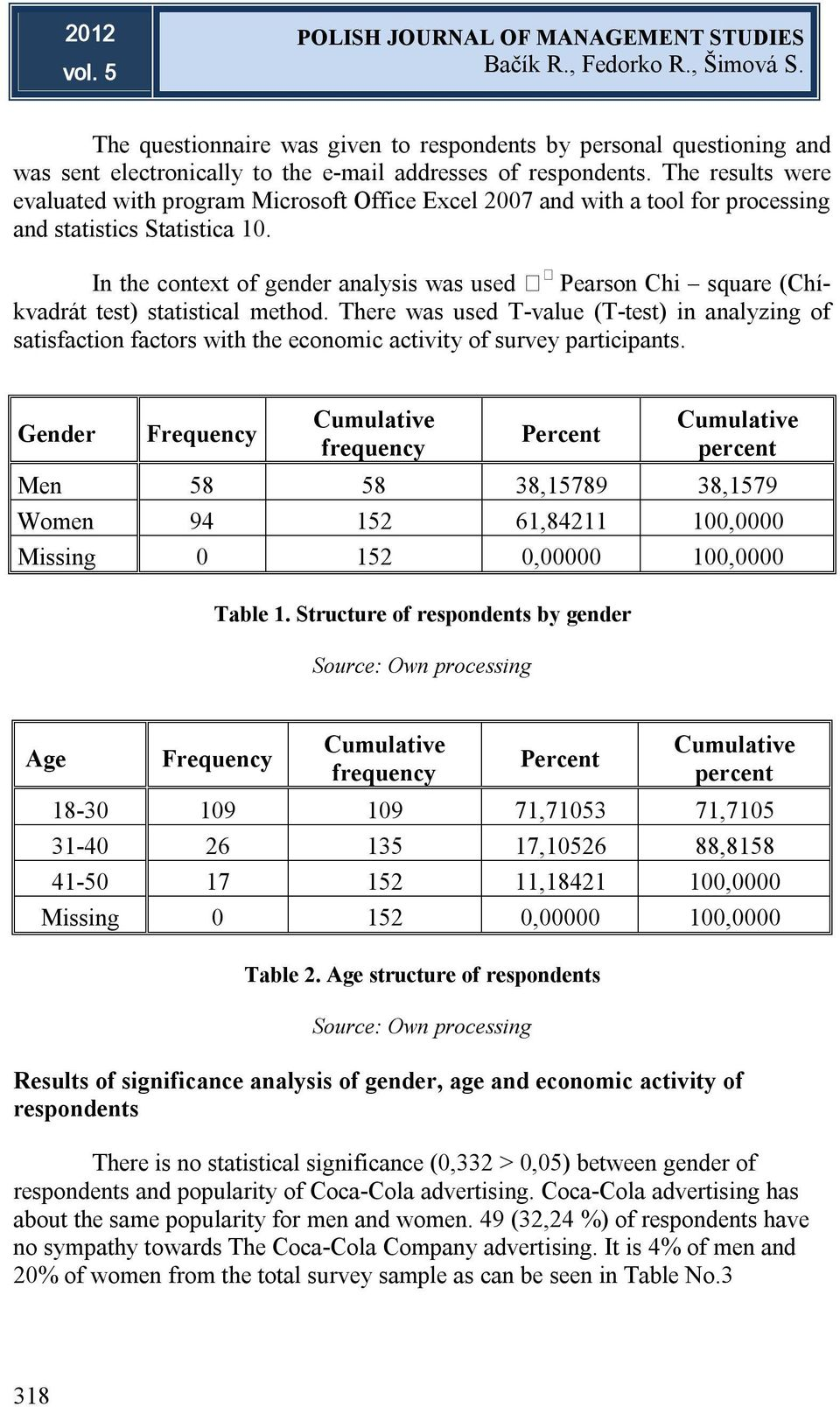 In the context of gender analysis was used Pearson Chi square (Chíkvadrát test) statistical method.
