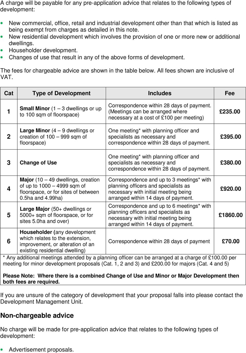 Changes of use that result in any of the above forms of development. The fees for chargeable advice are shown in the table below. All fees shown are inclusive of VAT.