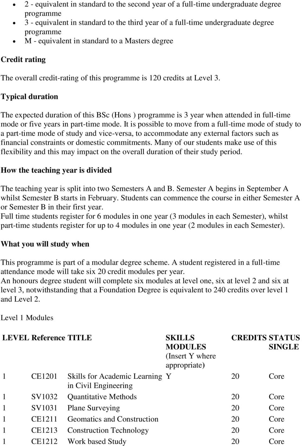 Typical duration The expected duration of this BSc (Hons ) programme is 3 year when attended in full-time mode or five years in part-time mode.