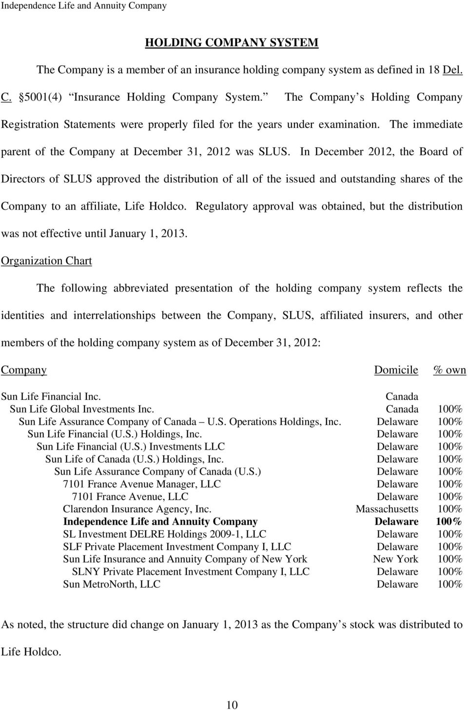 In December 2012, the Board of Directors of SLUS approved the distribution of all of the issued and outstanding shares of the Company to an affiliate, Life Holdco.