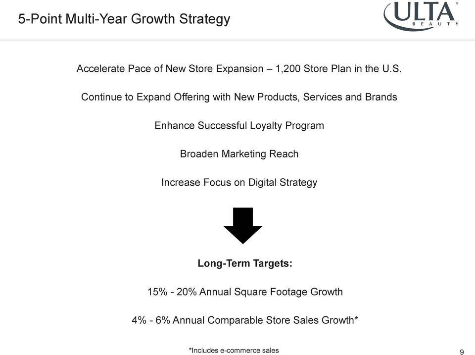 Program Broaden Marketing Reach Increase Focus on Digital Strategy Long-Term Targets: 15% - 20%