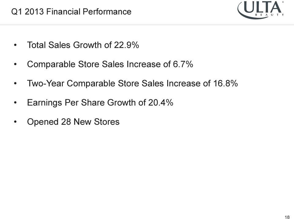 7% Two-Year Comparable Store Sales Increase of 16.