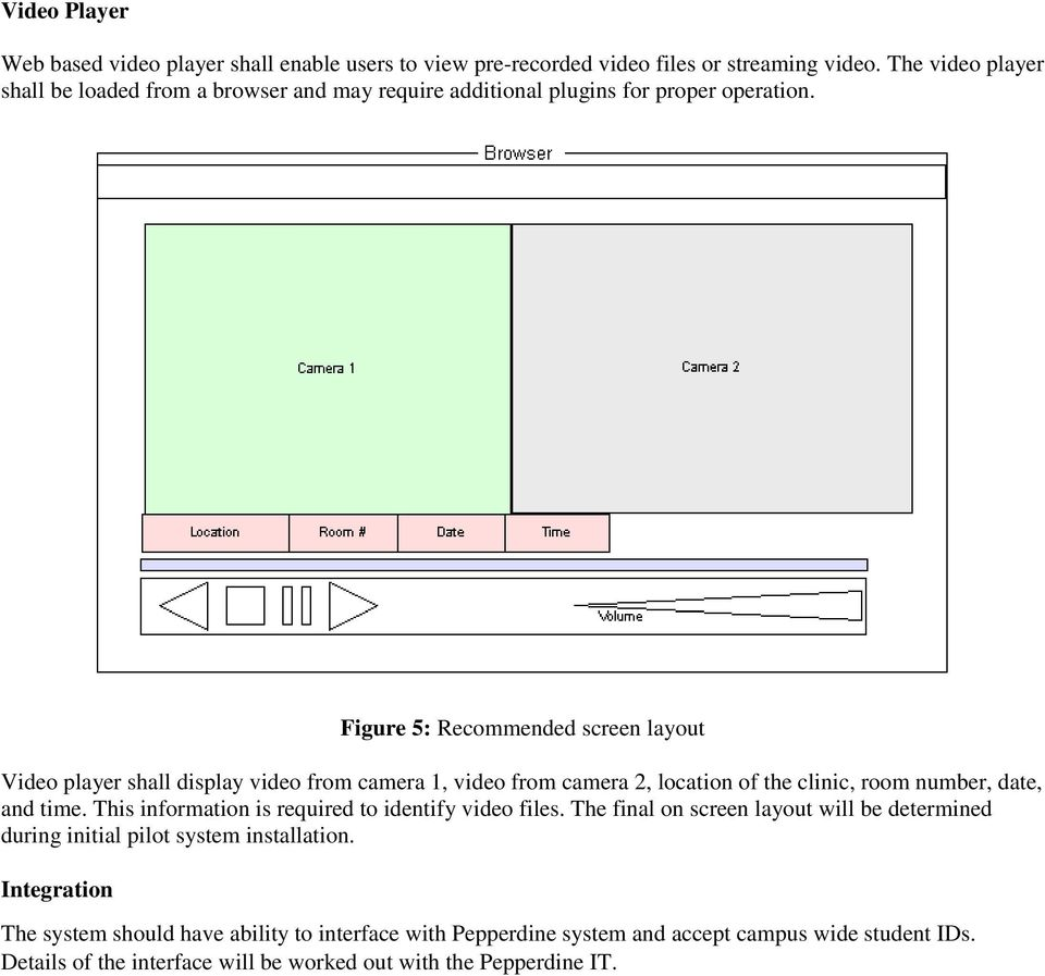 Figure 5: Recommended screen layout Video player shall display video from camera 1, video from camera 2, location of the clinic, room number, date, and time.