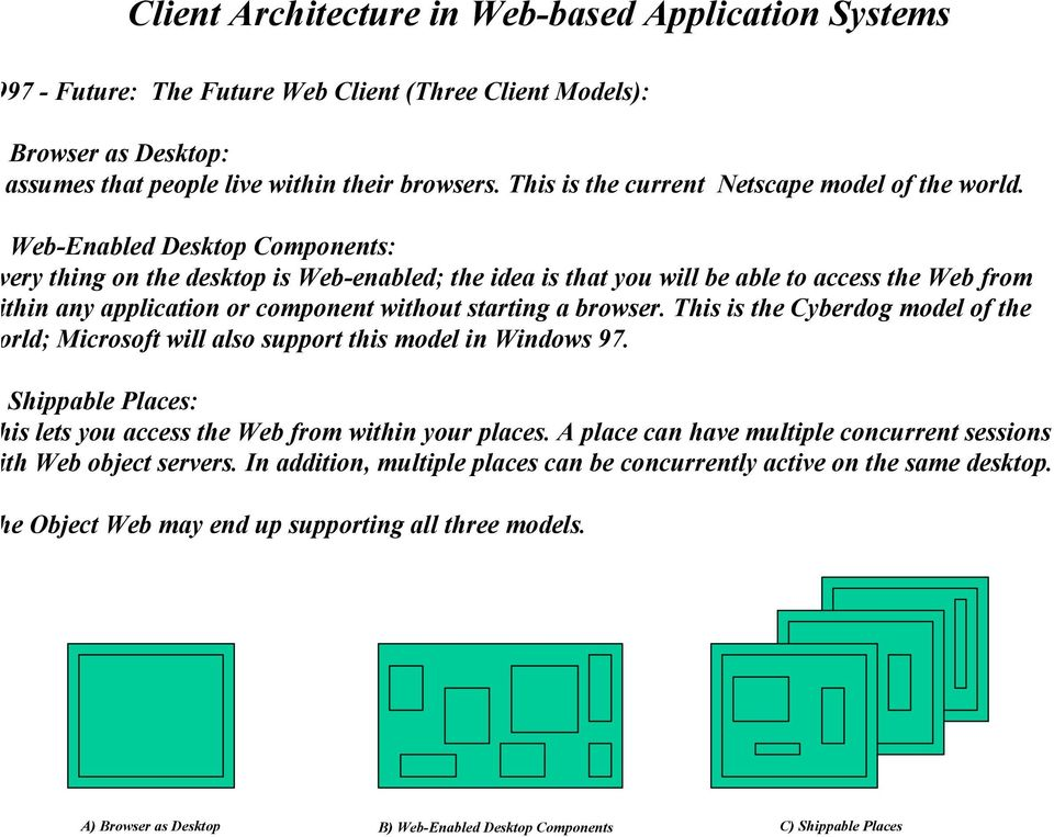 b) Web-Enabled Desktop Components: Every thing on the desktop is Web-enabled; the idea is that you will be able to access the Web from within any application or component without starting a browser.