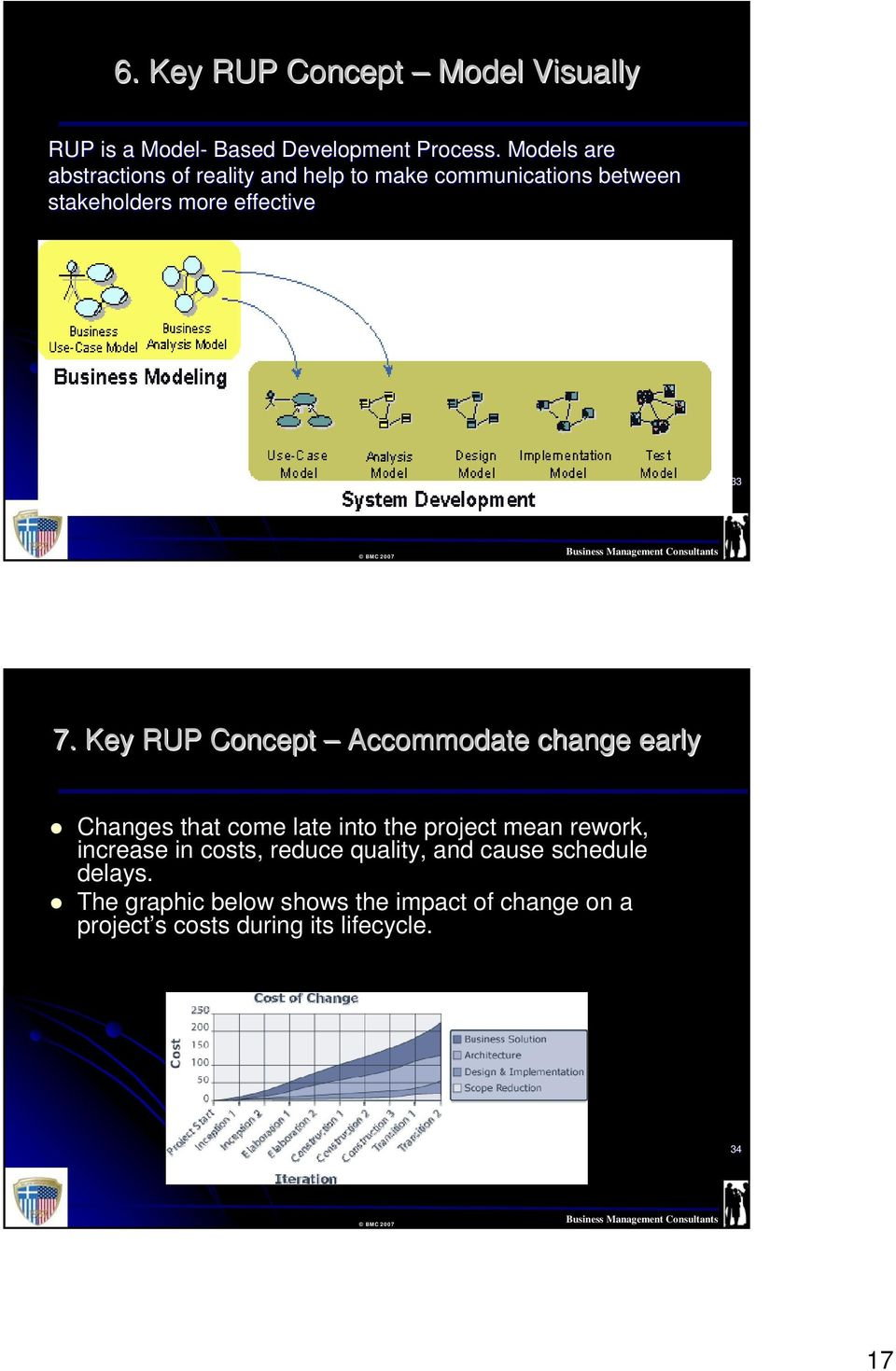 Key RUP Concept Accommodate change early Changes that come late into the project mean rework, increase in