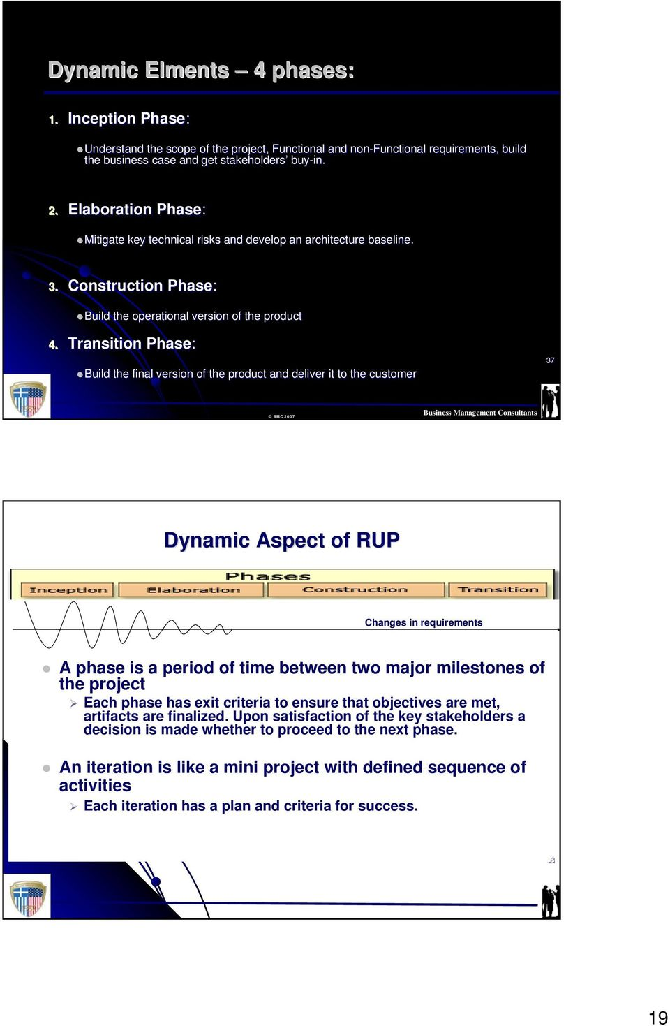 Transition Phase: Build the final version of the product and deliver it to the customer 37 Dynamic Aspect of RUP Changes in requirements A phase is a period of time between two major milestones of