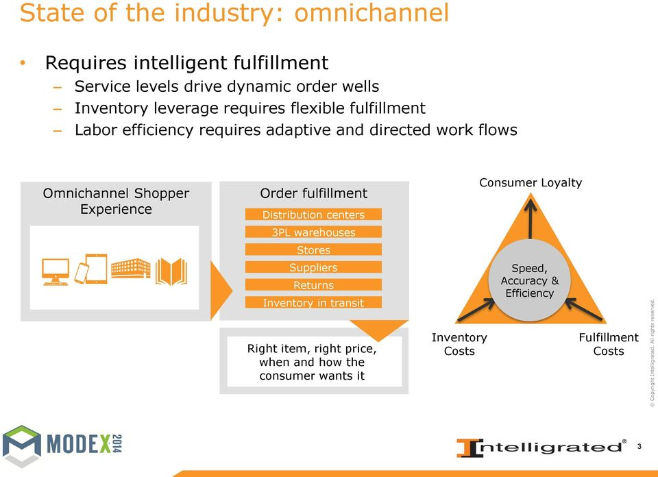 Experience Order fulfillment Distribution centers 3PL warehouses Stores Suppliers Returns Inventory in transit Consumer