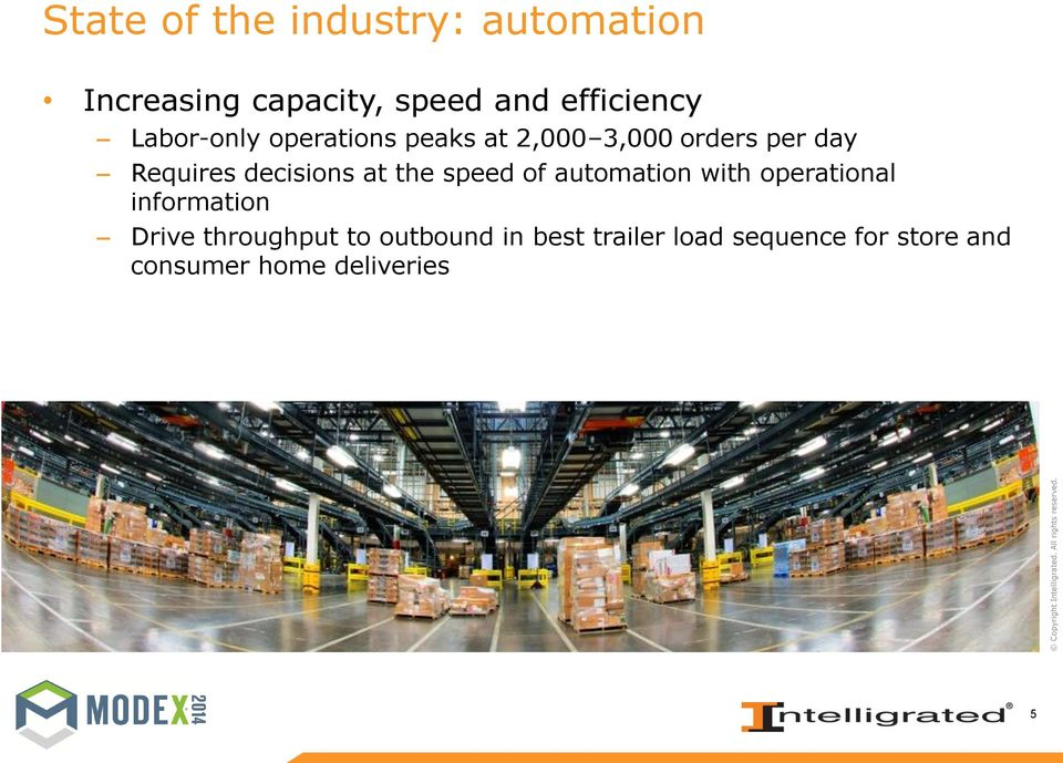 at the speed of automation with operational information Drive throughput to