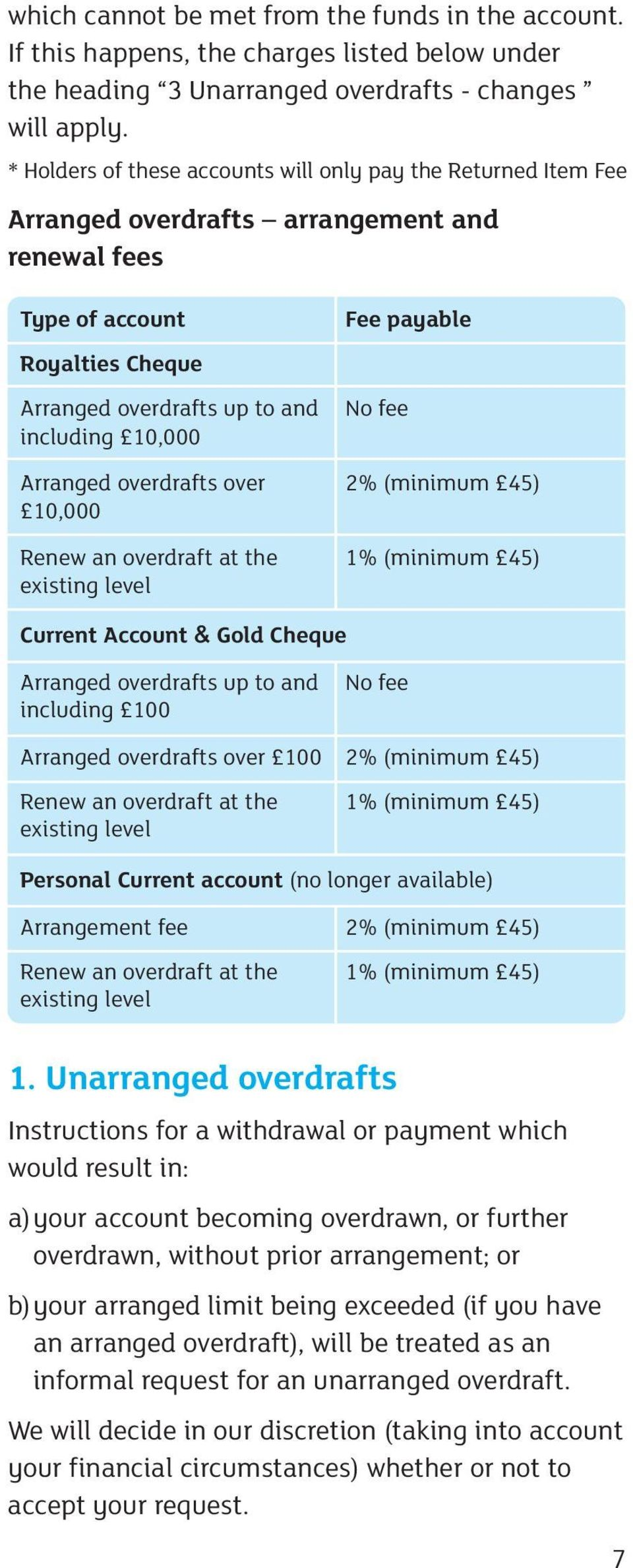 Arranged overdrafts over 10,000 Renew an overdraft at the existing level Fee payable No fee 2% (minimum 45) 1% (minimum 45) Current Account & Gold Cheque Arranged overdrafts up to and including 100