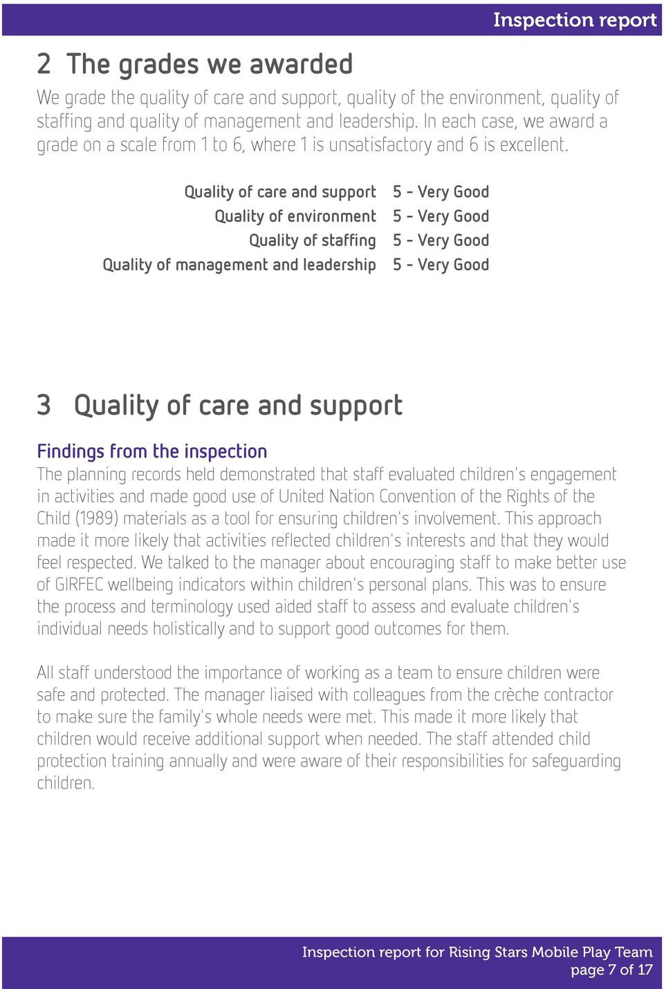 Quality of care and support Quality of environment Quality of staffing Quality of management and leadership 5 - Very Good 5 - Very Good 5 - Very Good 5 - Very Good 3 Quality of care and support