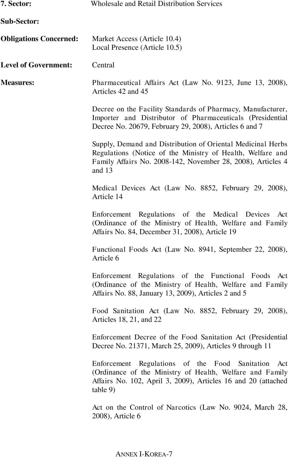 20679, February 29, 2008), Articles 6 and 7 Supply, Demand and Distribution of Oriental Medicinal Herbs Regulations (Notice of the Ministry of Health, Welfare and Family Affairs No.