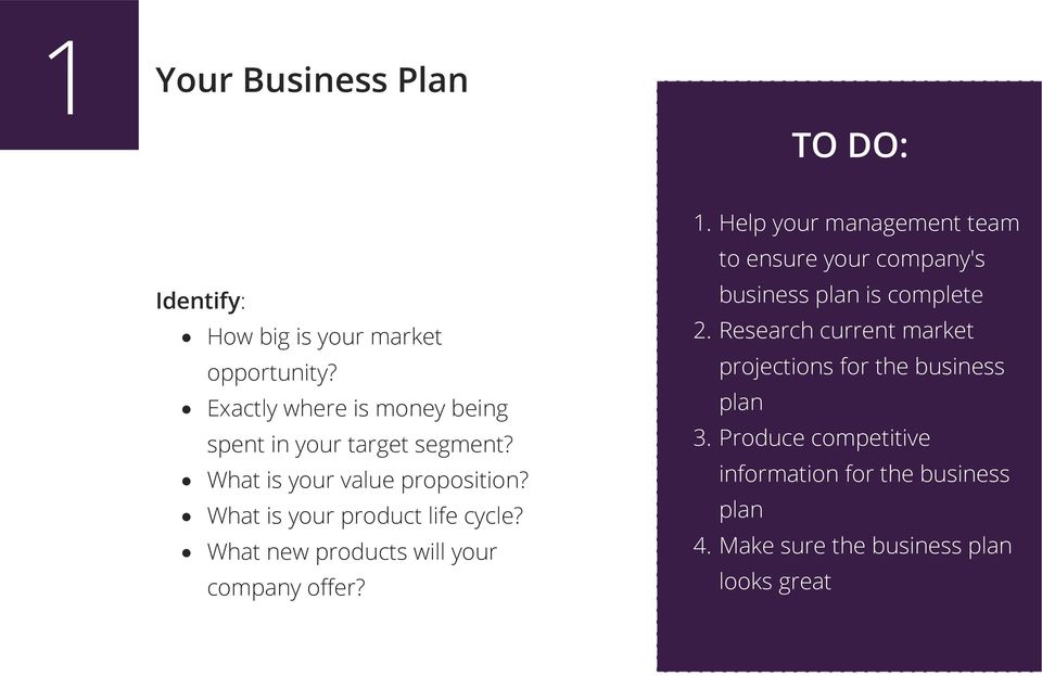 Help your management team to ensure your company's business plan is complete 2.
