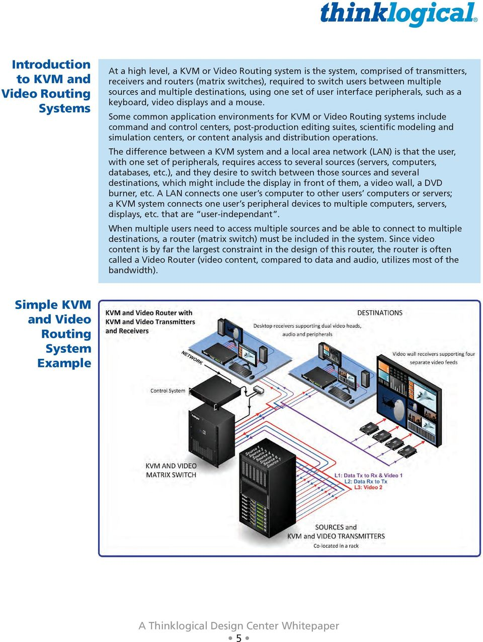 Some common application environments for KVM or Video Routing systems include command and control centers, post-production editing suites, scientific modeling and simulation centers, or content
