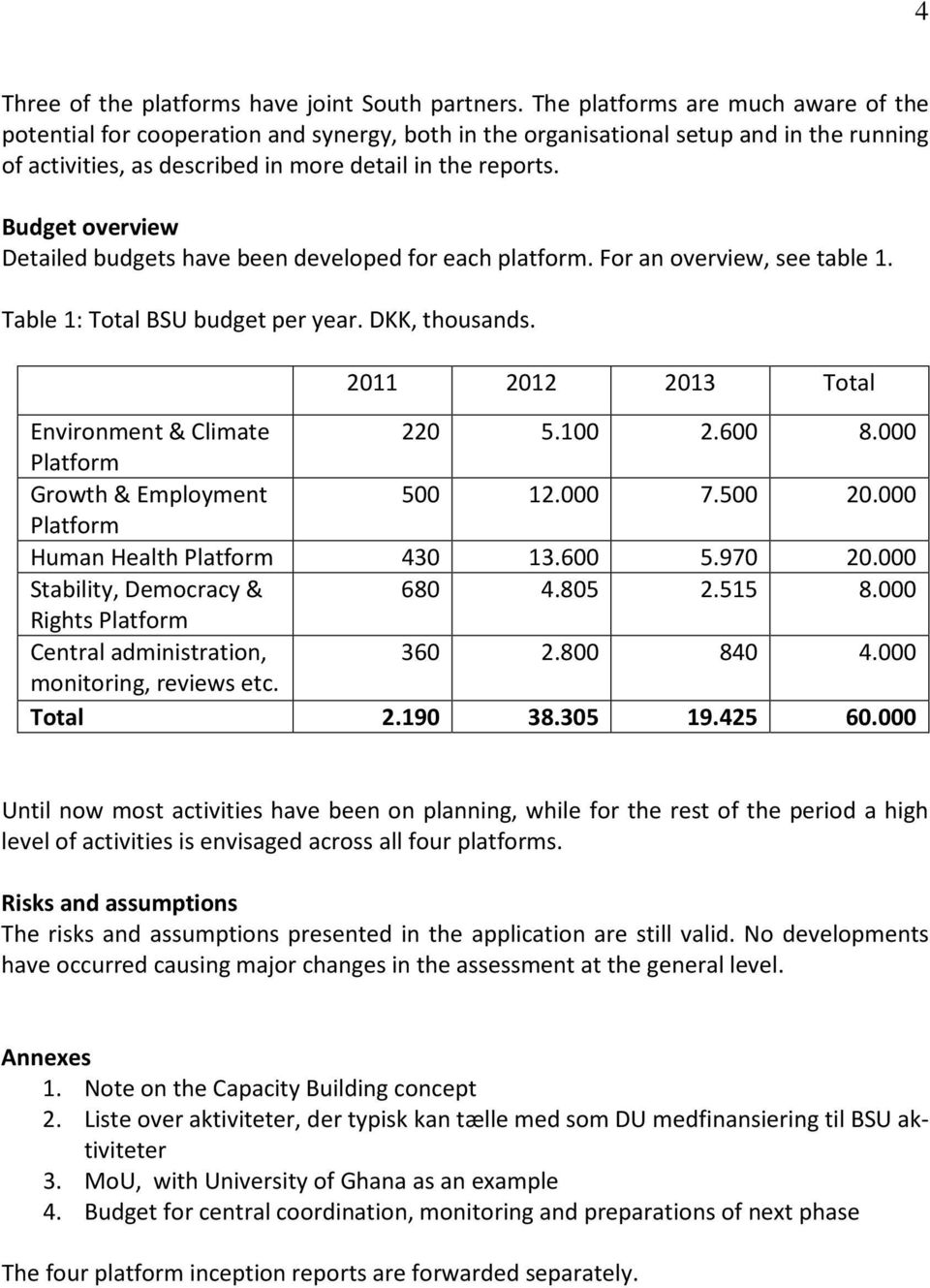 Budget overview Detailed budgets have been developed for each platform. For an overview, see table 1. Table 1: Total BSU budget per year. DKK, thousands.