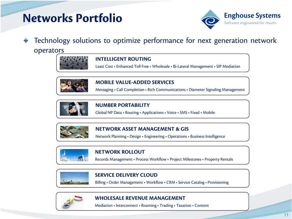 Fixed Mobile NETWORK ASSET MANAGEMENT & GIS Network Planning Design Engineering Operations Business Intelligence NETWORK ROLLOUT Records Management Process Workflow Project Milestones