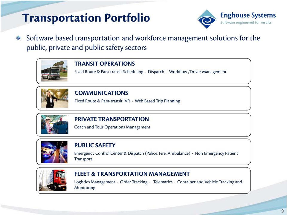 Planning PRIVATE TRANSPORTATION Coach and Tour Operations Management PUBLIC SAFETY Emergency Control Center & Dispatch (Police, Fire, Ambulance) Non