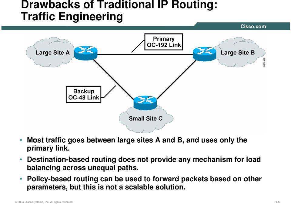Destination-based routing does not provide any mechanism for load balancing across unequal paths.
