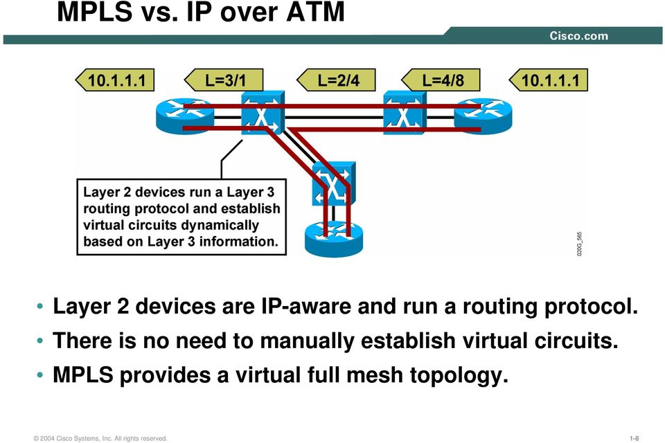 routing protocol.