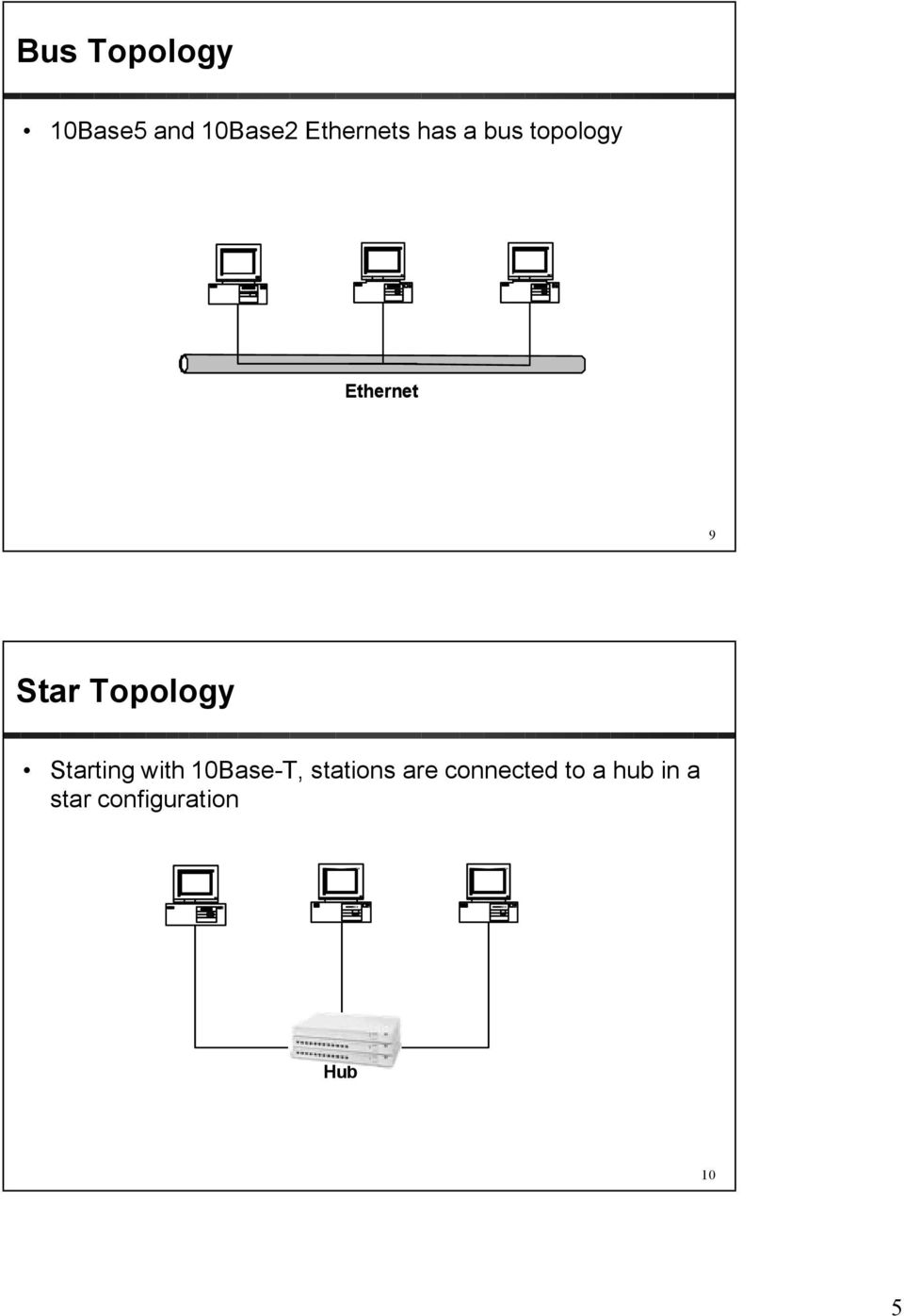 Starting with Base-T, stations are