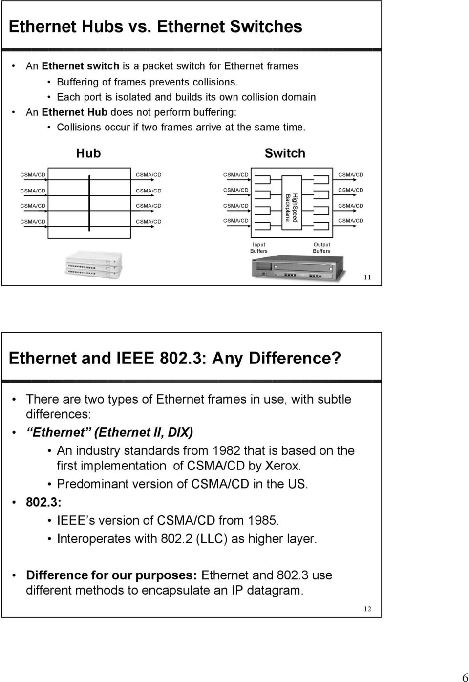 Hub Switch HighSpeed Backplane Input Buffers Output Buffers 11 Ethernet and IEEE 80.3: Any Difference?