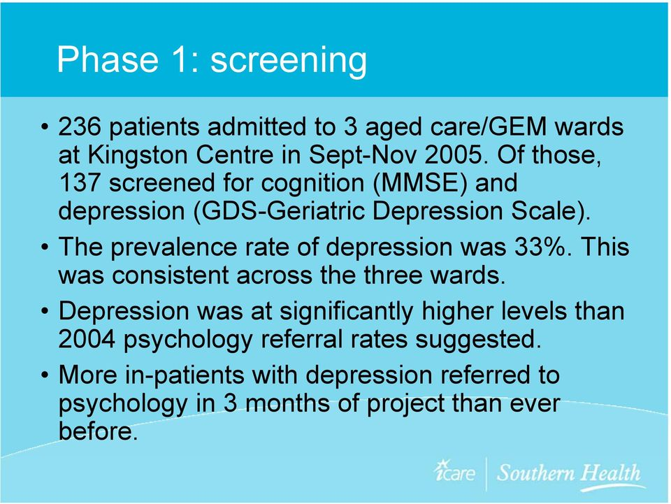 The prevalence rate of depression was 33%. This was consistent across the three wards.