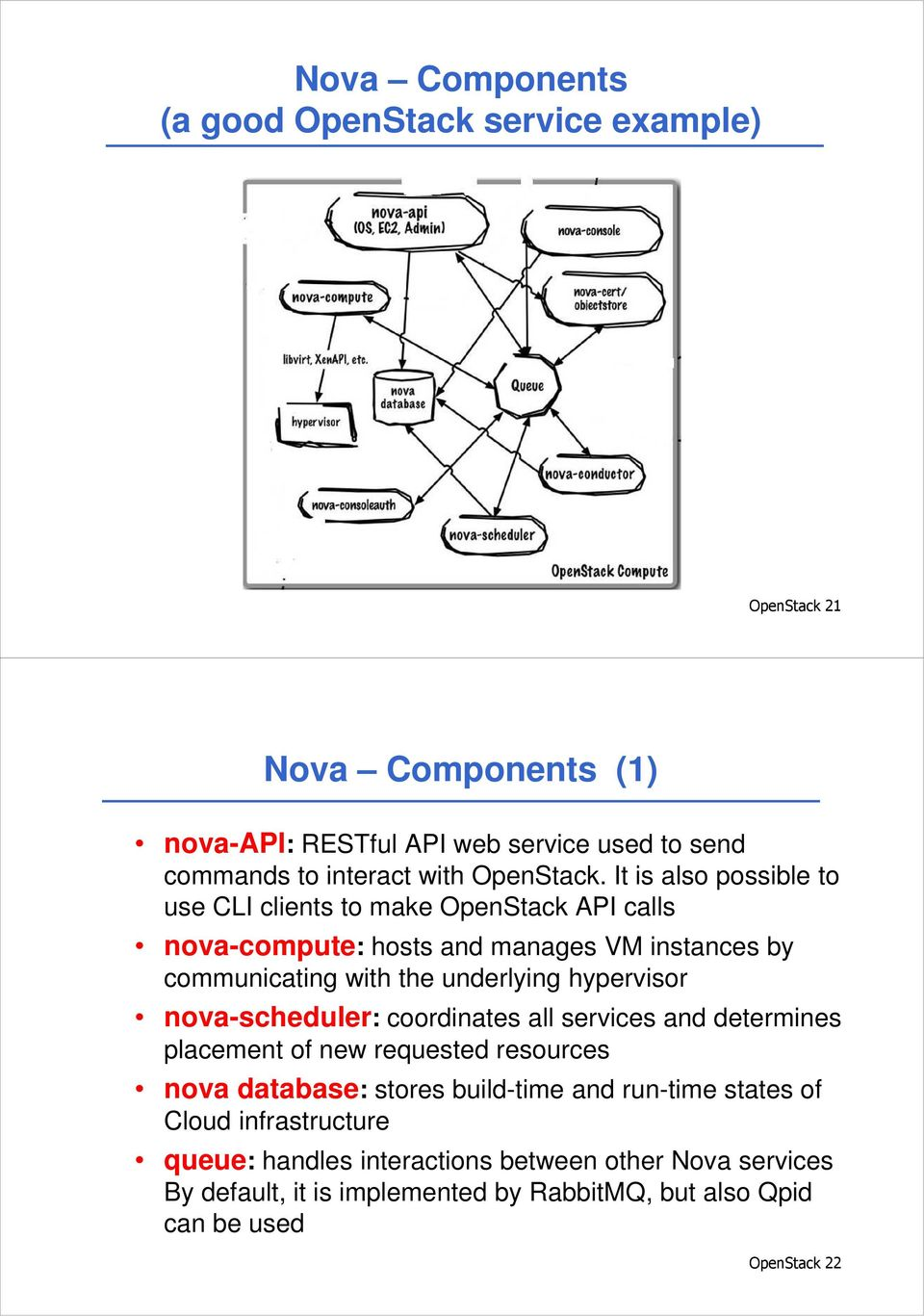It is also possible to use CLI clients to make OpenStack API calls nova-compute: hosts and manages VM instances by communicating with the underlying