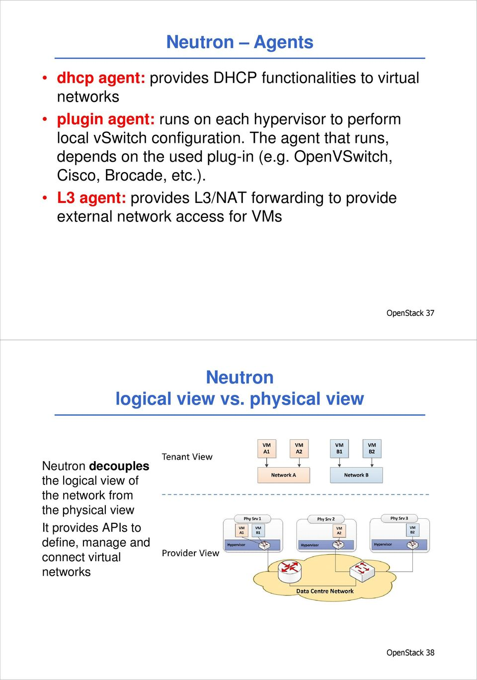 L3 agent: provides L3/NAT forwarding to provide external network access for VMs OpenStack 37 Neutron logical view vs.