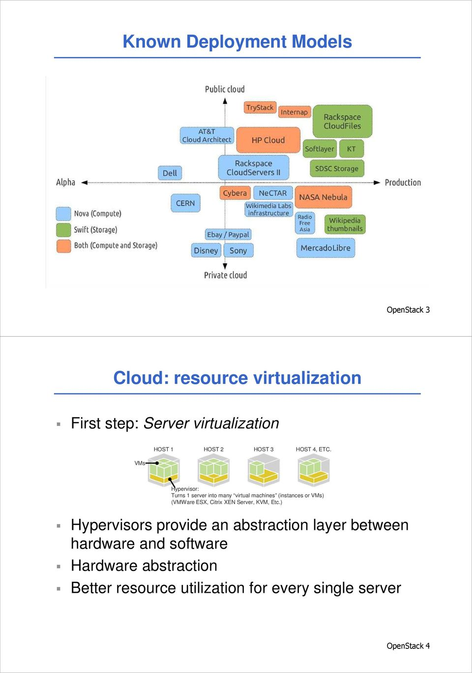 Hypervisor: Turns 1 server into many virtual machines (instances or VMs) (VMWare ESX, Citrix XEN