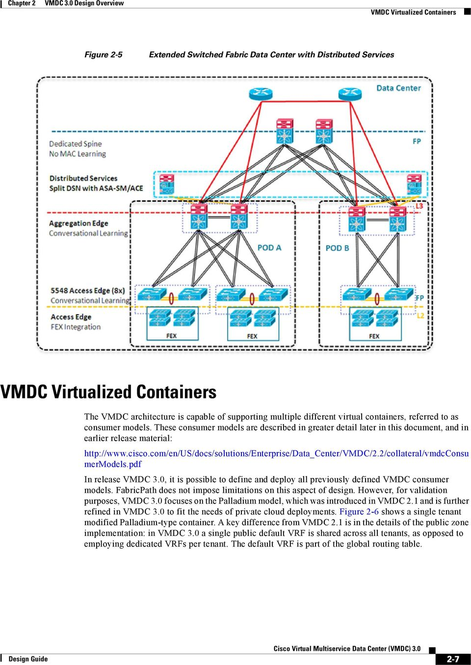 com/en/us/docs/solutions/enterprise/data_center/vmdc/2.2/collateral/vmdcconsu mermodels.pdf In release VMDC 3.0, it is possible to define and deploy all previously defined VMDC consumer models.