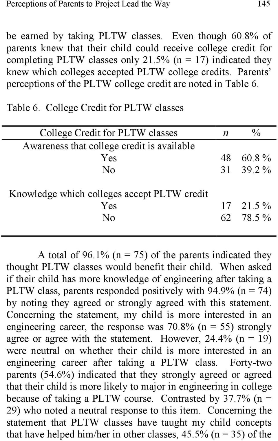 Parents perceptions of the PLTW college credit are noted in Table 6. Table 6. College Credit for PLTW classes College Credit for PLTW classes n % Awareness that college credit is available Yes No 48 31 60.