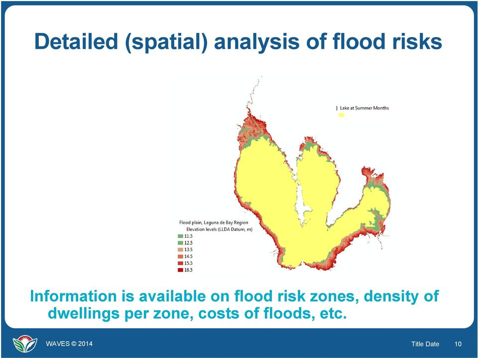 flood risk zones, density of dwellings