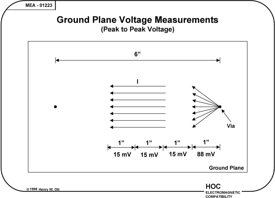 Peak Voltage) 6 I Via 1 1 1 1