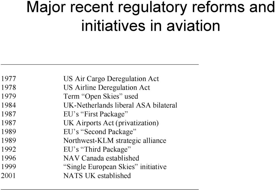 Package 1987 UK Airports Act (privatization) 1989 EU s Second Package 1989 Northwest-KLM strategic alliance