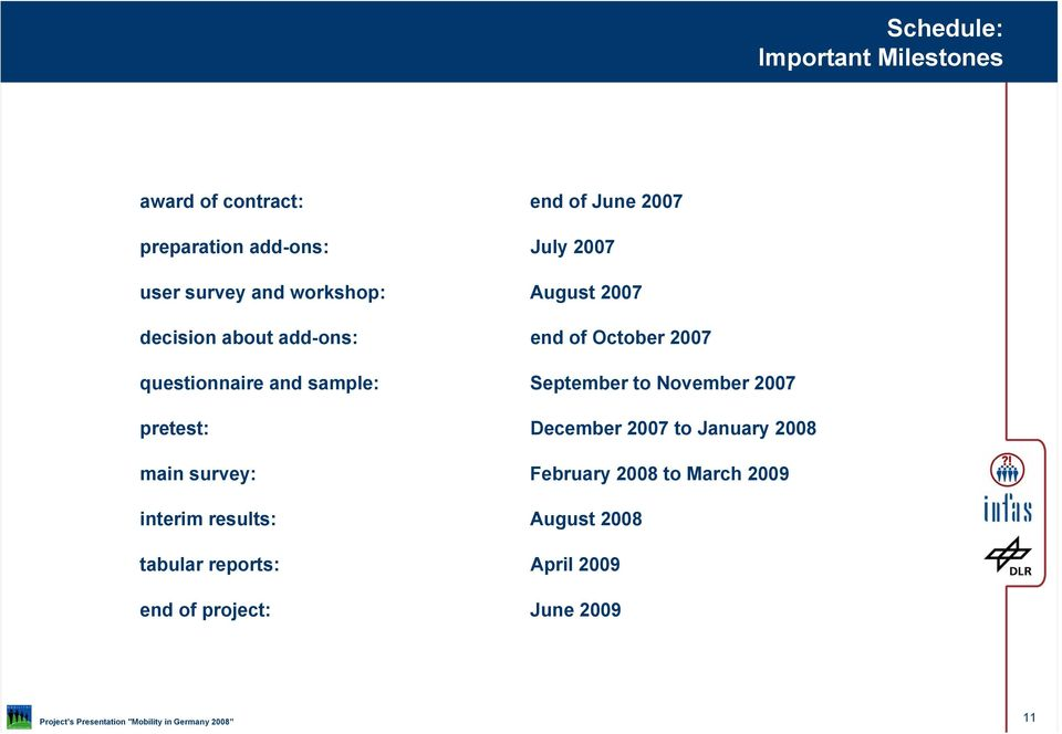November 2007 pretest: December 2007 to January 2008 main survey: February 2008 to March 2009 interim results:
