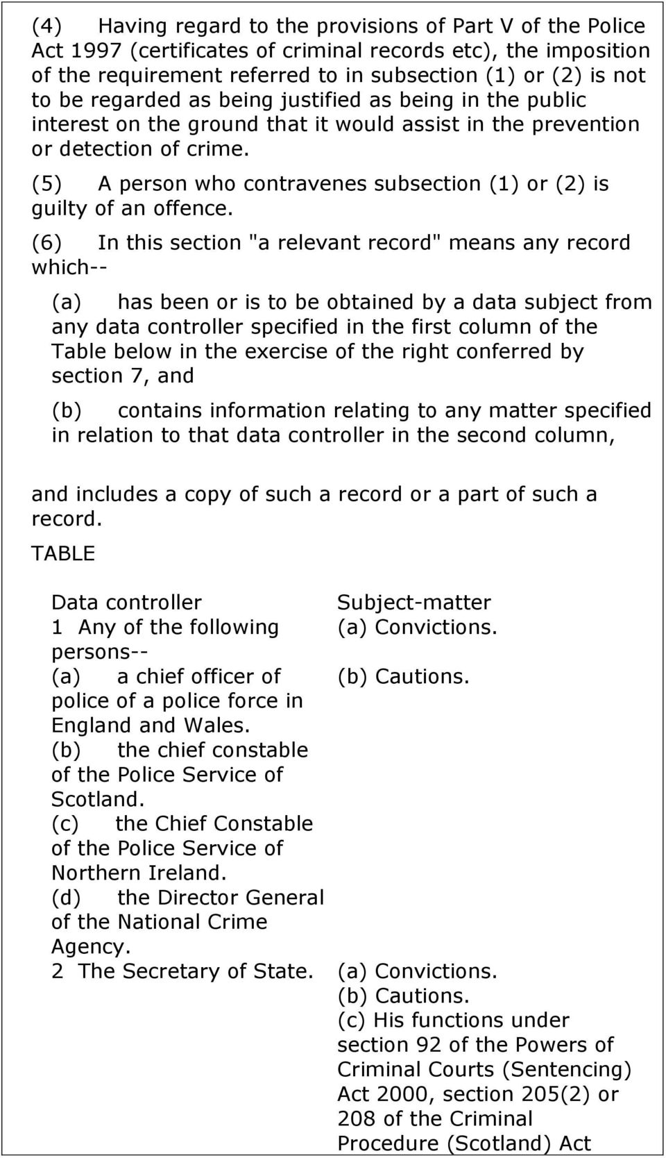 (5) A person who contravenes subsection (1) or (2) is guilty of an offence.