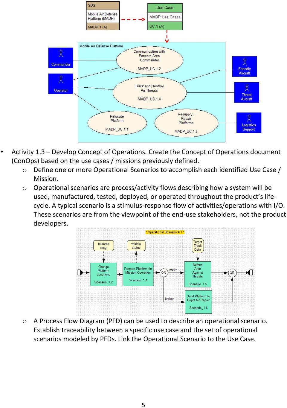 o Operational scenarios are process/activity flows describing how a system will be used, manufactured, tested, deployed, or operated throughout the product s lifecycle.