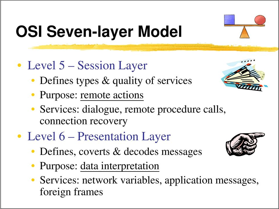 recovery Level 6 Presentation Layer Defines, coverts & decodes messages Purpose: