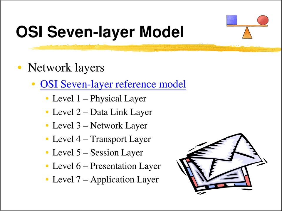Layer Level 3 Network Layer Level 4 Transport Layer Level 5