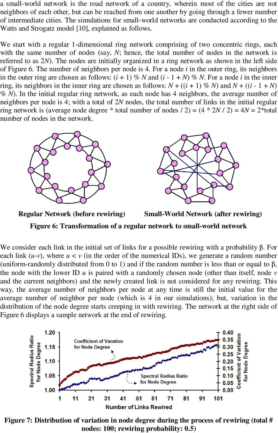 We start with a regular 1-dimensional ring network comprising of two concentric rings, each with the same number of nodes (say, N; hence, the total number of nodes in the network is referred to as
