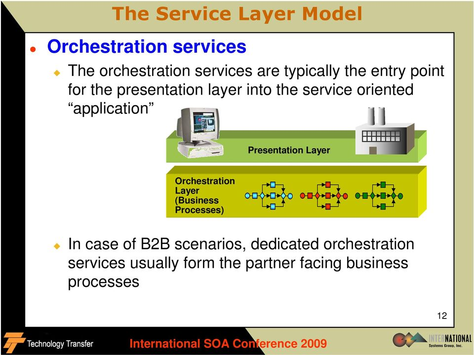 application Presentation Layer Orchestration Layer (Business Processes) In case of