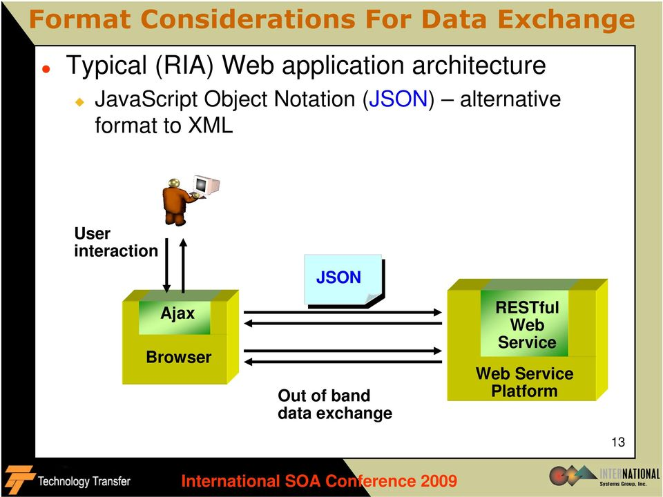 alternative format to XML User interaction JSON Ajax Browser