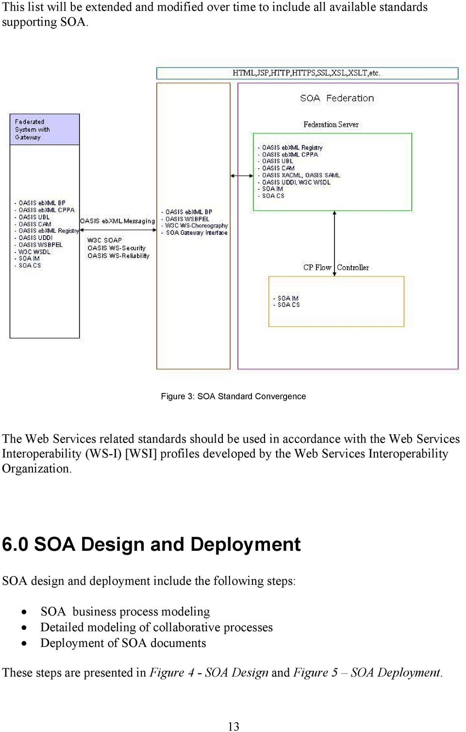 [WSI] profiles developed by the Web Services Interoperability Organization. 6.