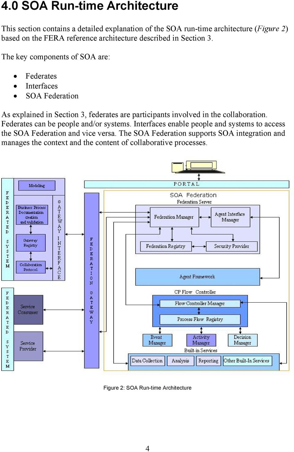 The key components of SOA are: Federates Interfaces SOA Federation As explained in Section 3, federates are participants involved in the collaboration.