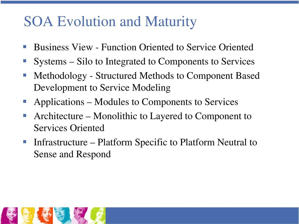 to Service Modeling Applications Modules to Components to Services Architecture Monolithic to Layered