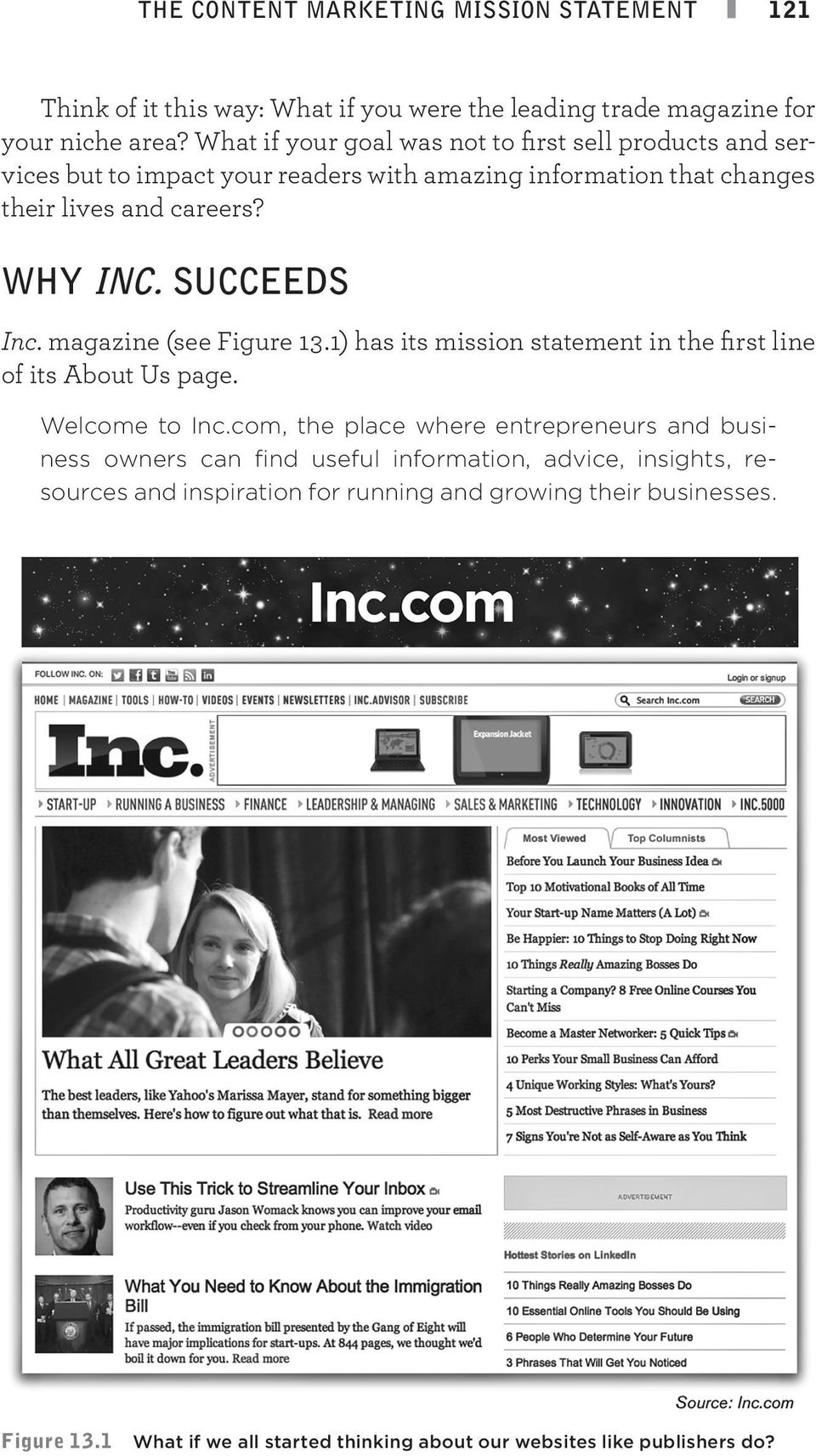 SUCCEEDS Inc. magazine (see Figure 13.1) has its mission statement in the first line of its About Us page. Welcome to Inc.