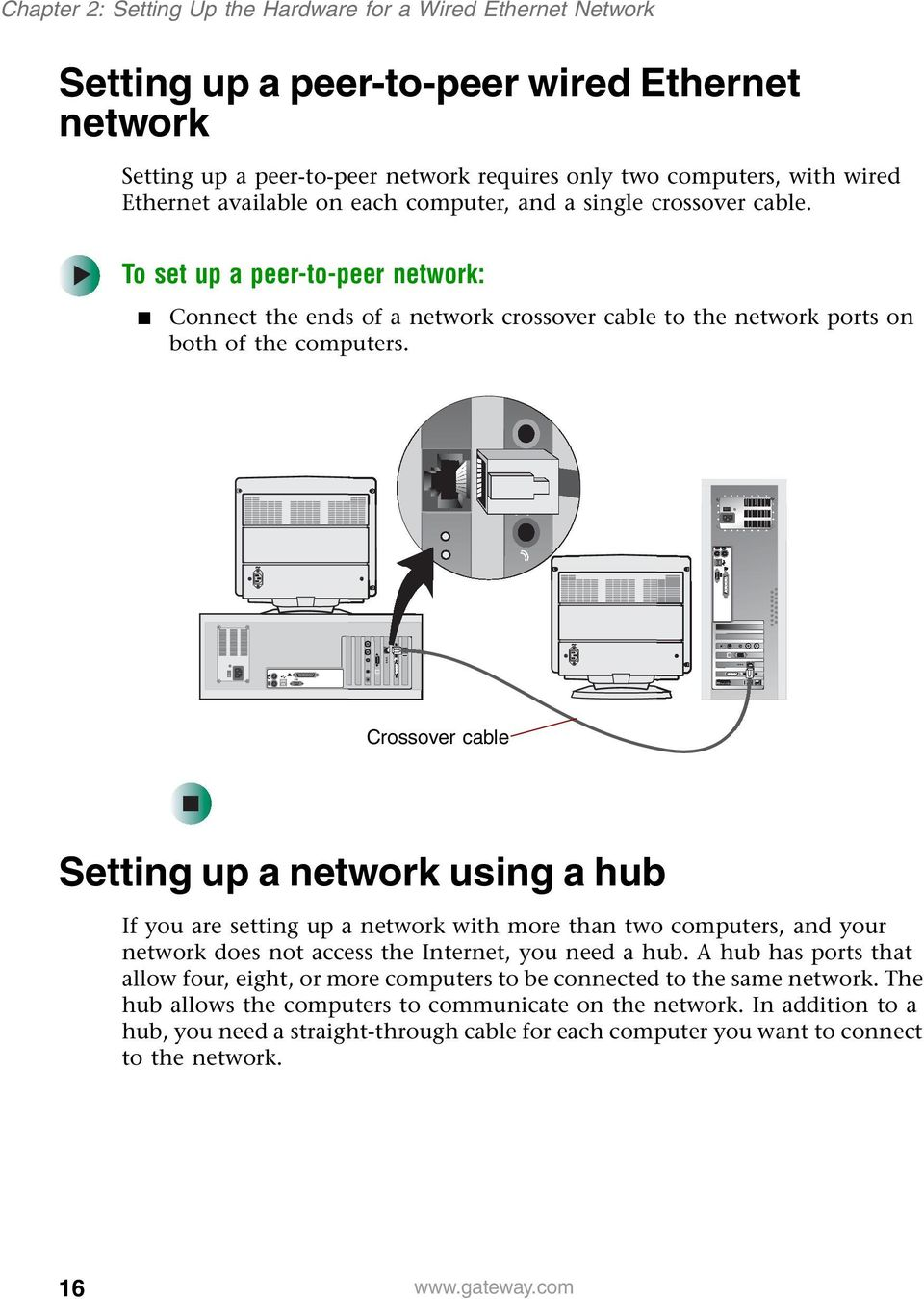 Crossover cable Setting up a network using a hub If you are setting up a network with more than two computers, and your network does not access the Internet, you need a hub.