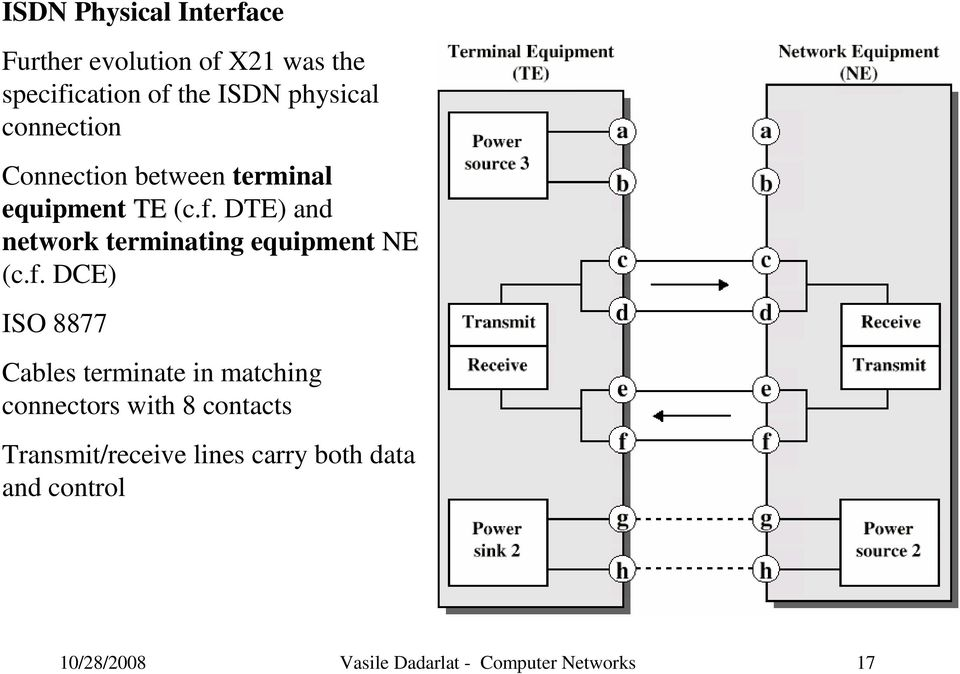DTE) and network terminating equipment NE (c.f.