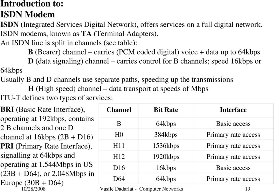 64kbps Usually B and D channels use separate paths, speeding up the transmissions H (High speed) channel data transport at speeds of Mbps ITU-T defines two types of services: BRI (Basic Rate