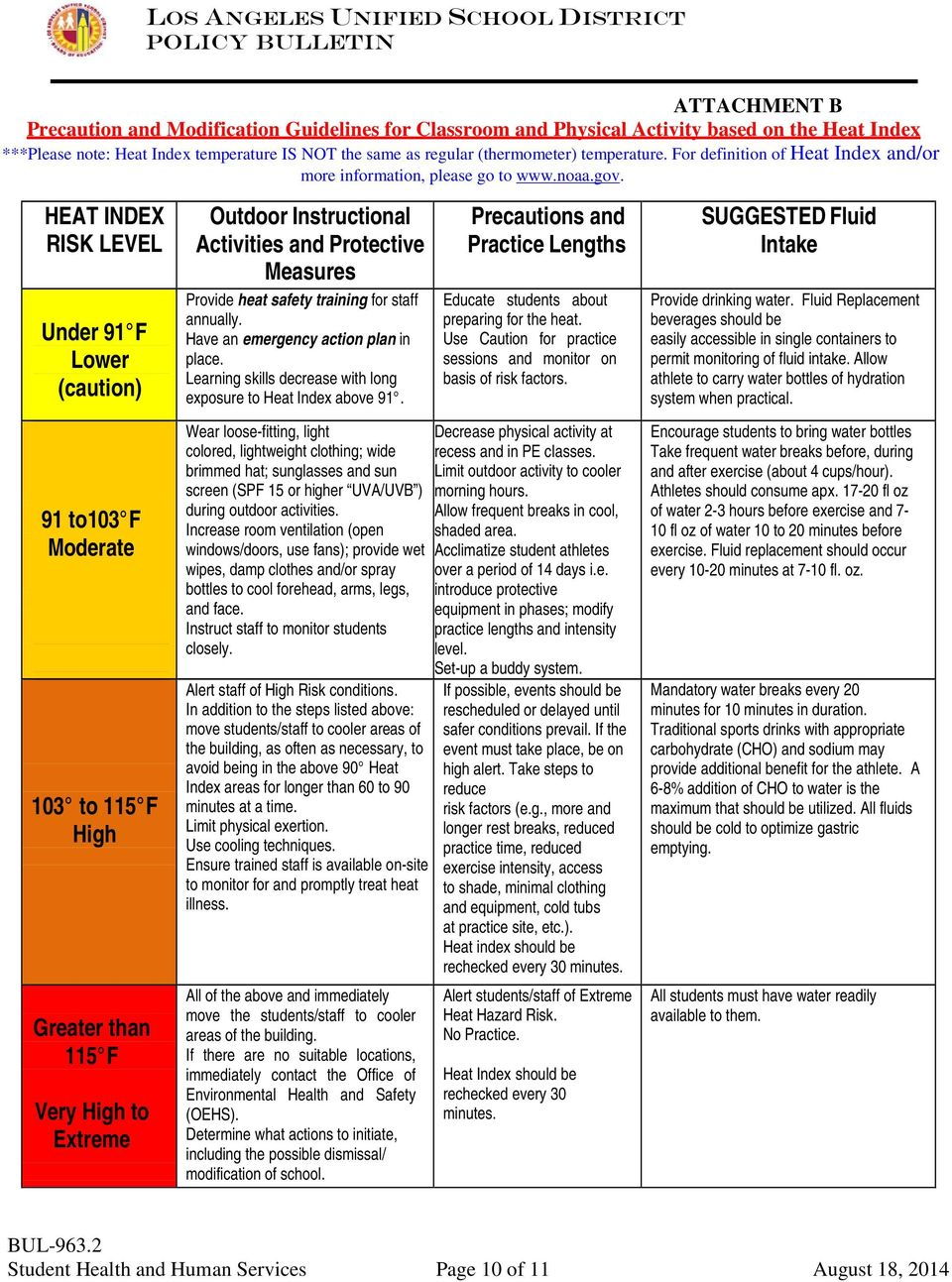HEAT INDEX RISK LEVEL Under 91 F Lower (caution) Outdoor Instructional Activities and Protective Measures Provide heat safety training for staff annually. Have an emergency action plan in place.