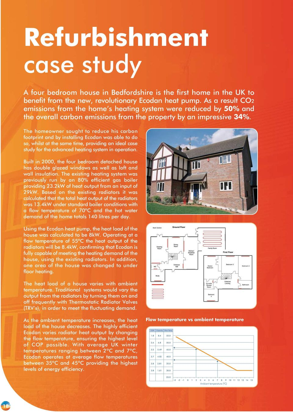 The homeowner sought to reduce his carbon footprint and by installing Ecodan was able to do so, whilst at the same time, providing an ideal case study for the advanced heating system in operation.
